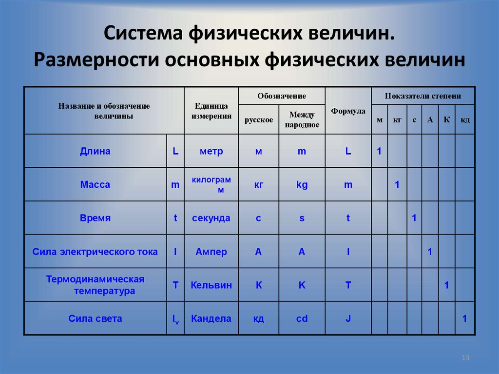 Целебные свойства бани и сауны 2013