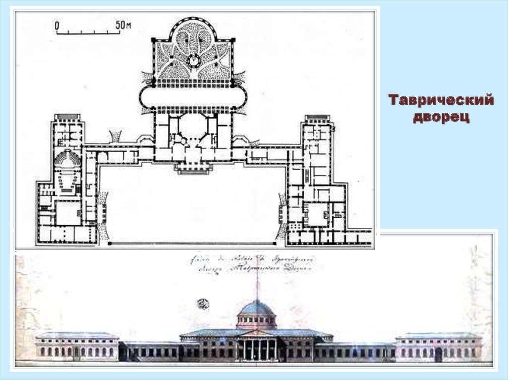 спб таврический дворец исторические планы картинки телефоны