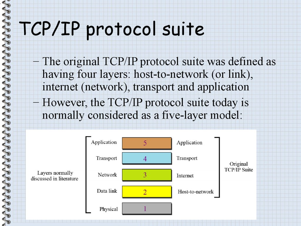 Network layer internet protocol pdf files