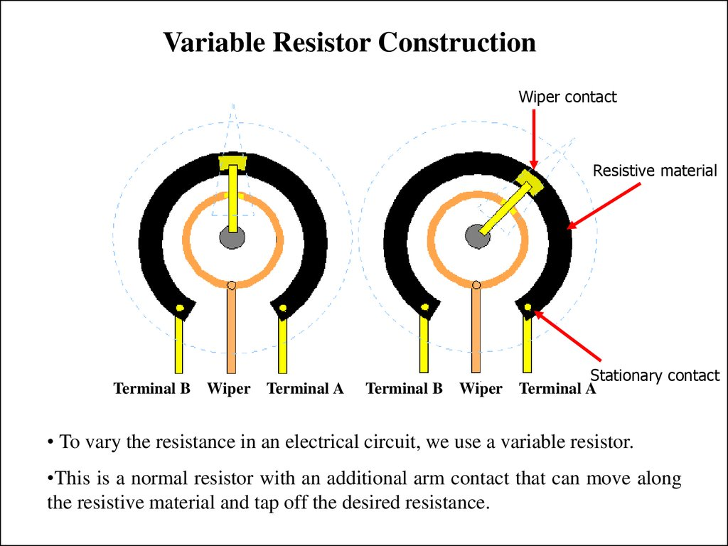 Introduction To Electricity Circuit With Variable Resistor Construction