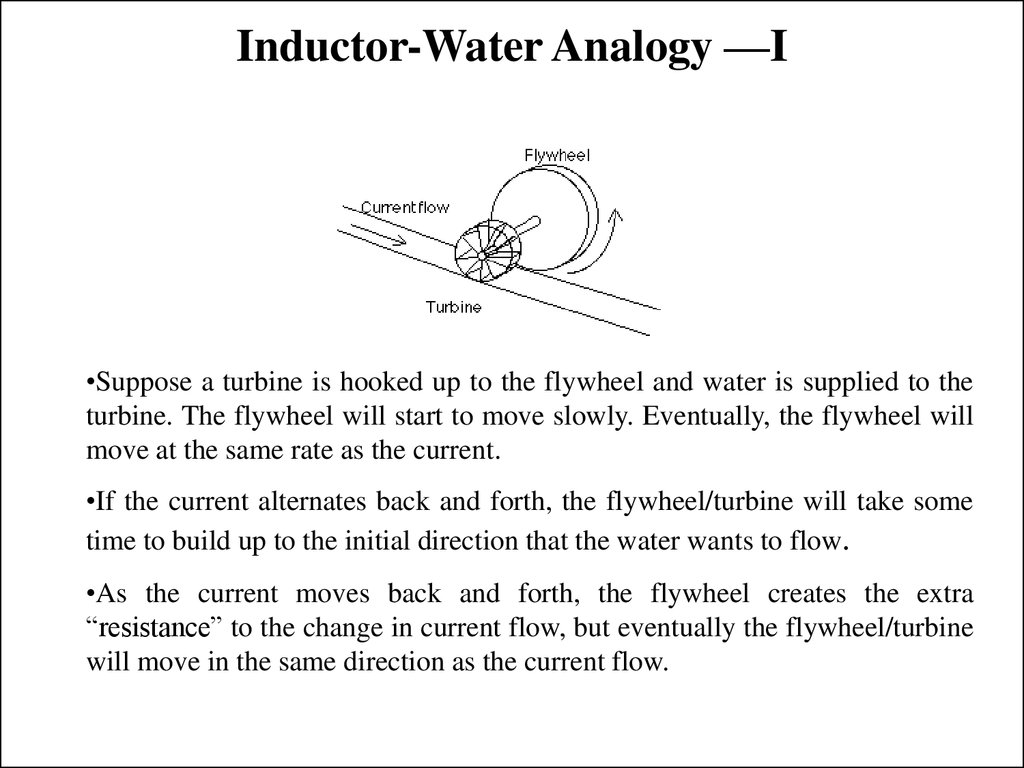 Inductor-Water Analogy —I