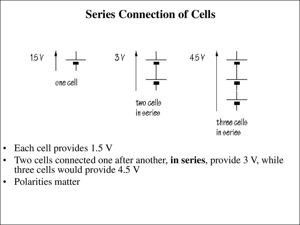 Series Connection of Cells