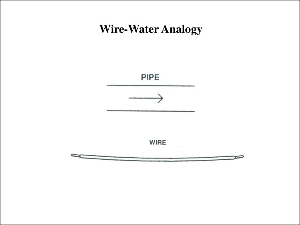 Wire-Water Analogy