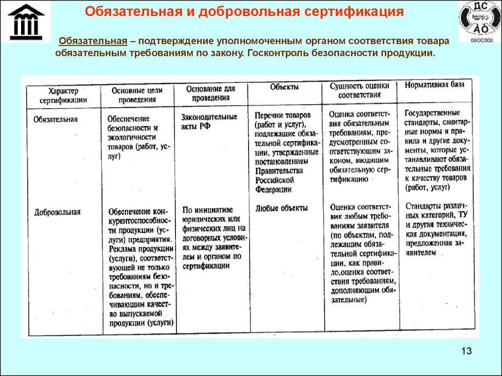 Сертификация оборудования организационные расстановки www momk ru сертификация и аттестация тесты