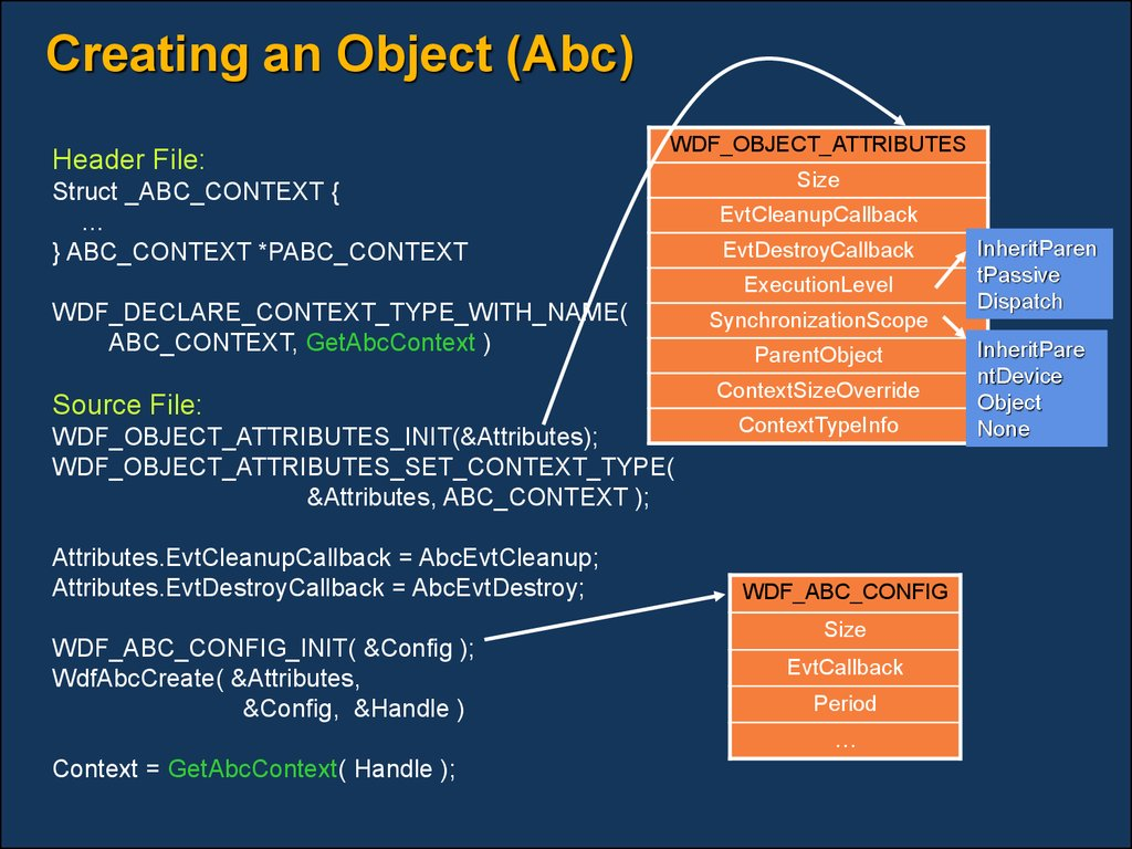 Creating an Object (Abc)