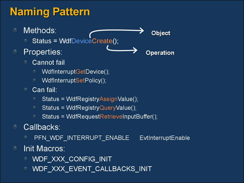 Naming Pattern