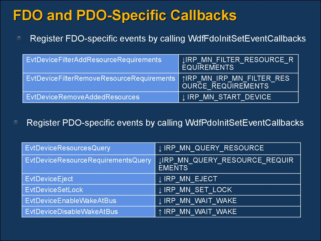 FDO and PDO-Specific Callbacks