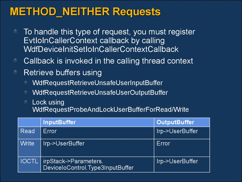 METHOD_NEITHER Requests
