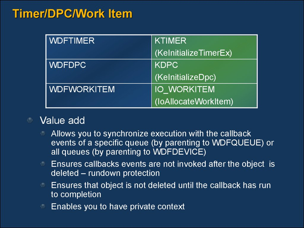 Timer/DPC/Work Item
