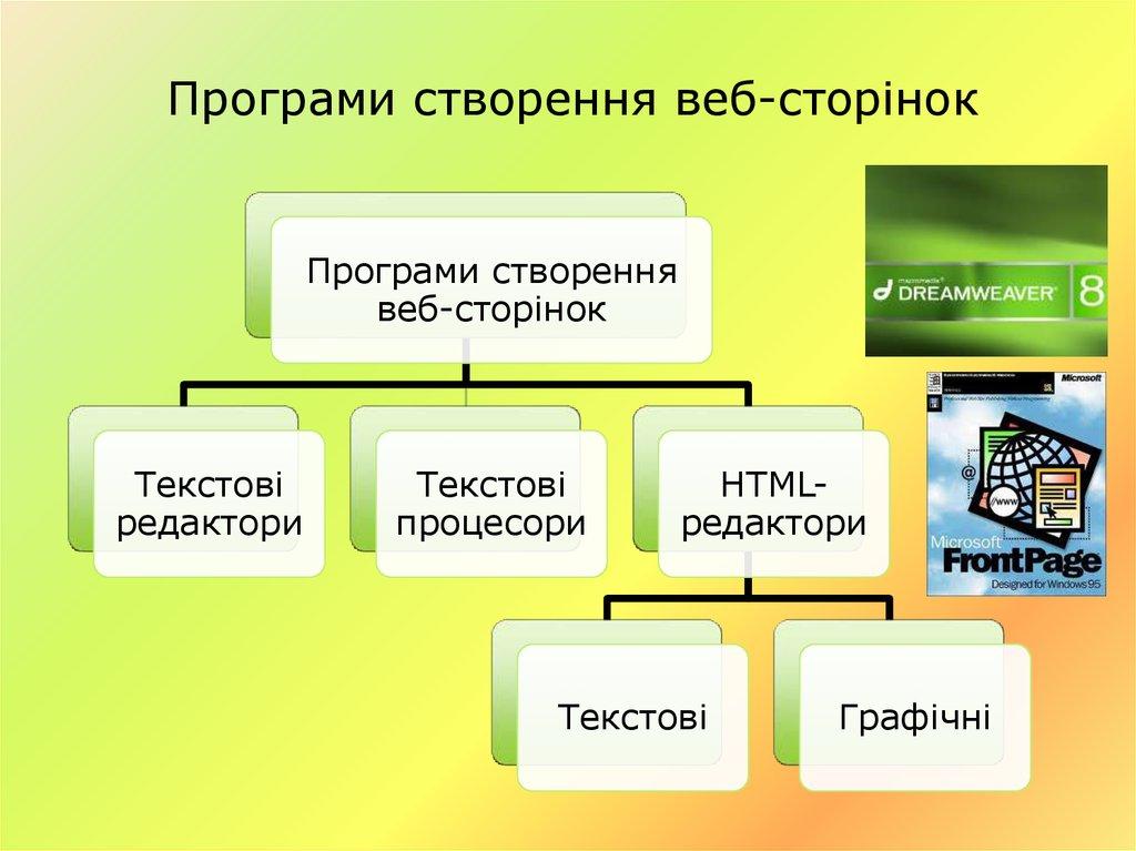 Програми для створення веб сайтів