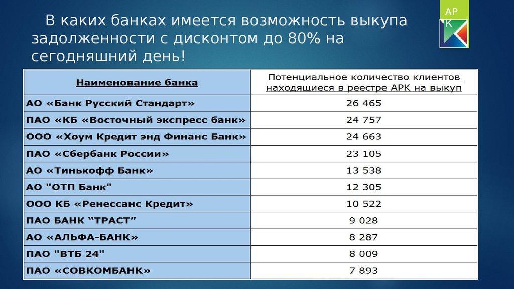 в какие банки приставы делают запросы