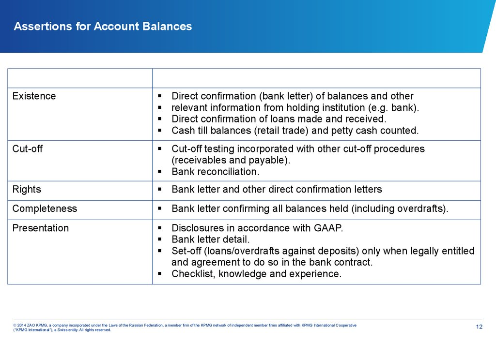 Assertions for Account Balances