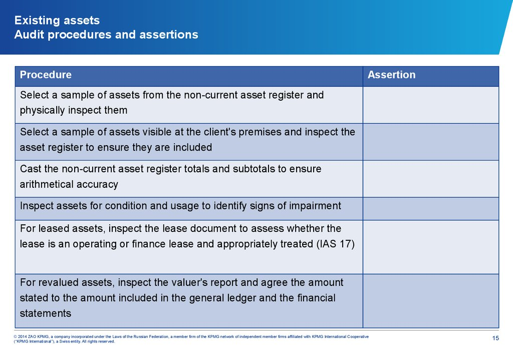 Existing assets Audit procedures and assertions