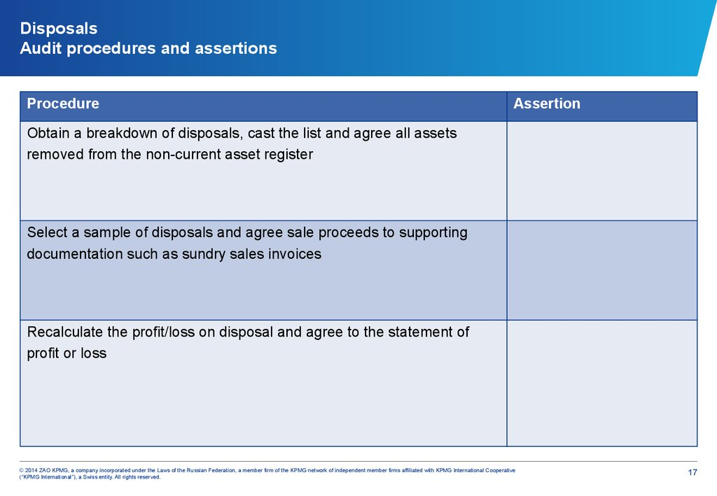 Disposals Audit procedures and assertions