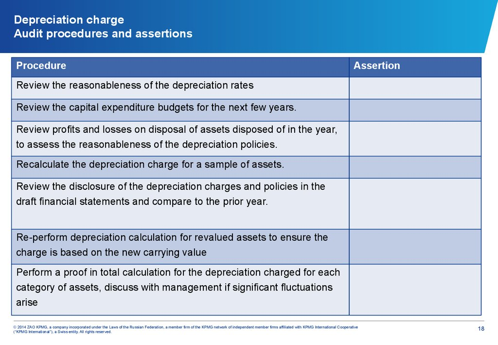 Depreciation charge Audit procedures and assertions