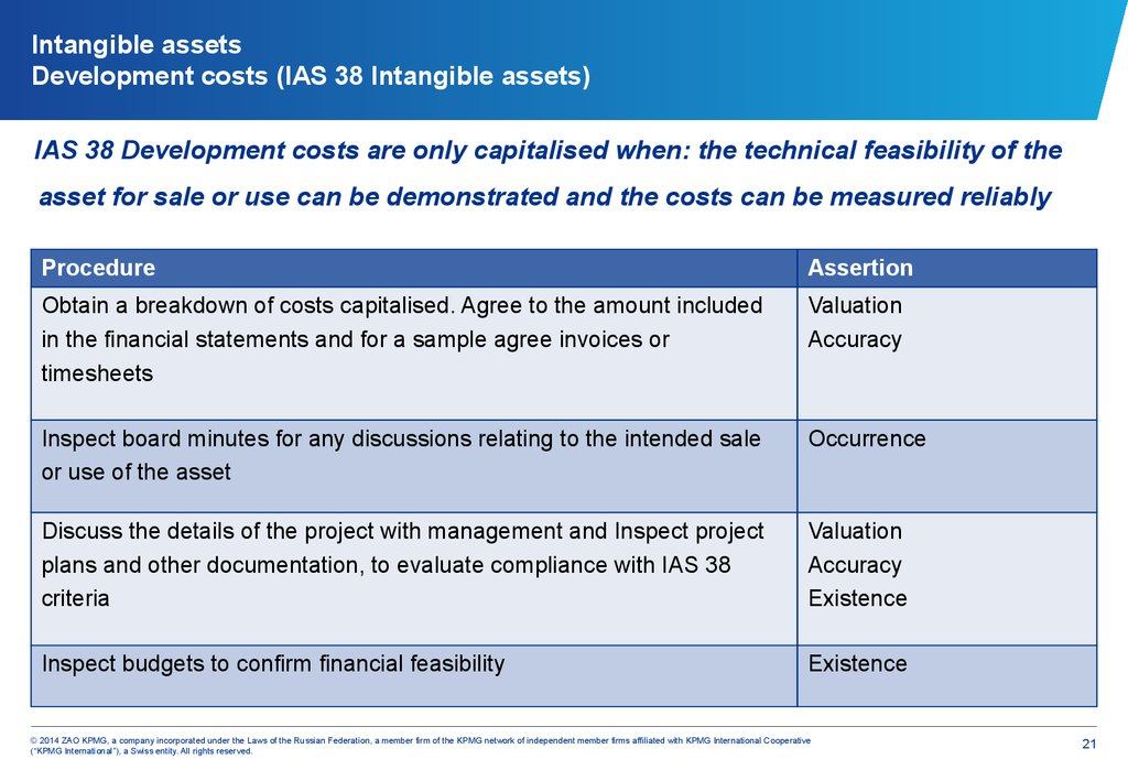 Intangible assets Development costs (IAS 38 Intangible assets)