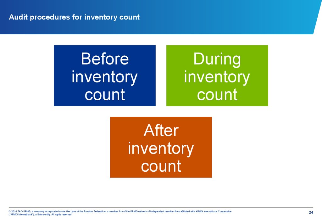 Audit procedures for inventory count