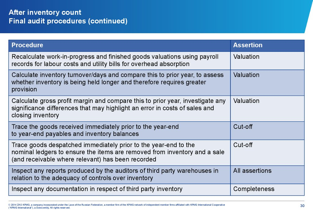 After inventory count Final audit procedures (continued)
