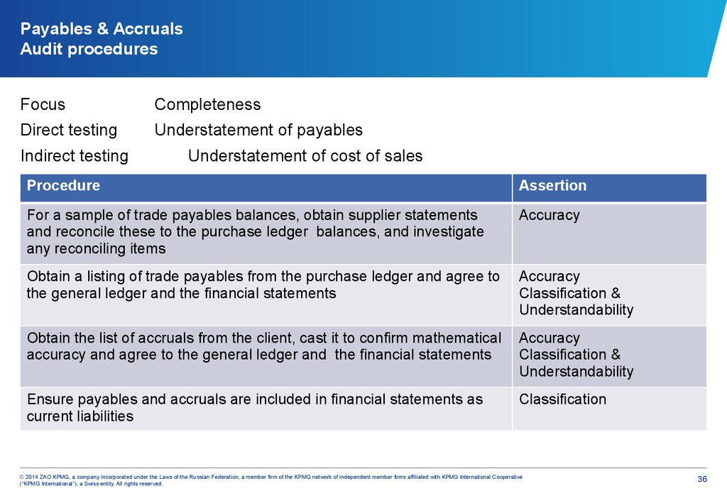 Payables & Accruals Audit procedures