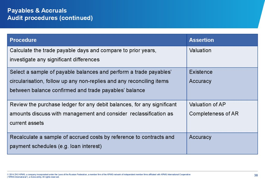 Payables & Accruals Audit procedures (continued)