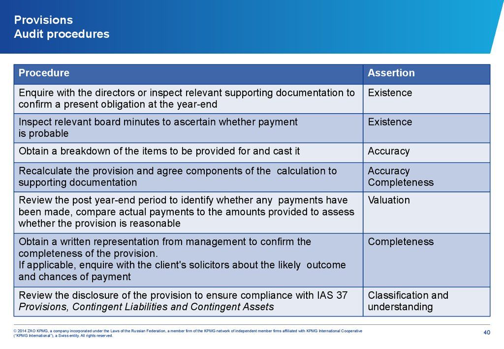 Provisions Audit procedures
