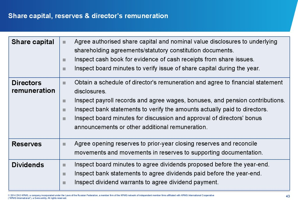 Share capital, reserves & director's remuneration