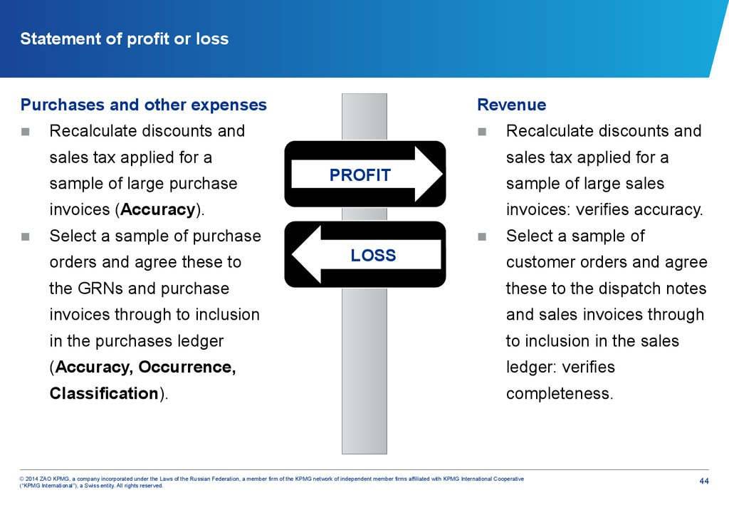 Statement of profit or loss