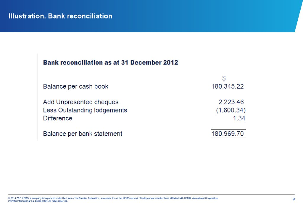 Illustration. Bank reconciliation