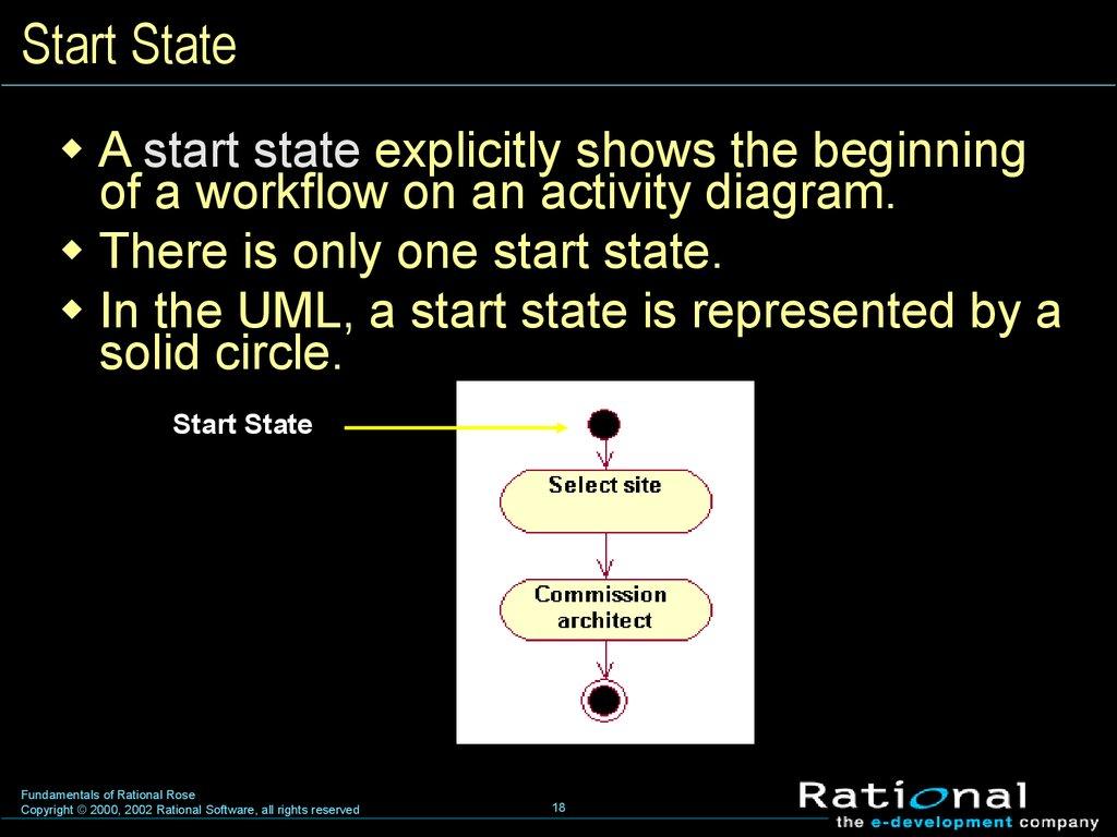 rose 4 online presentation 18 start state ccuart Choice Image