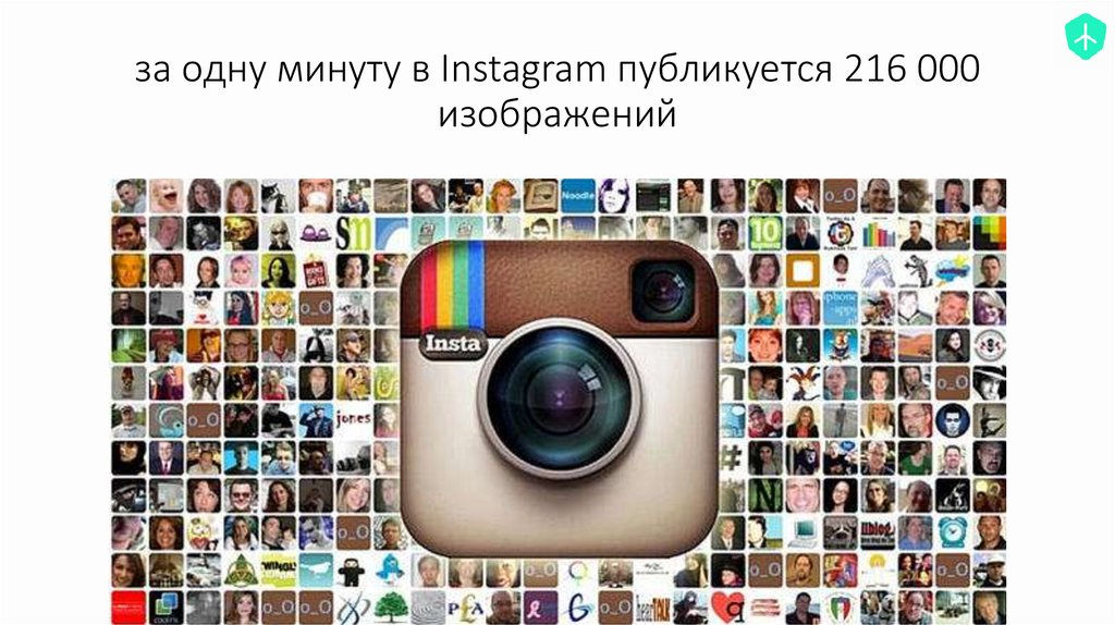 Фото в инстаграмм не публикуються