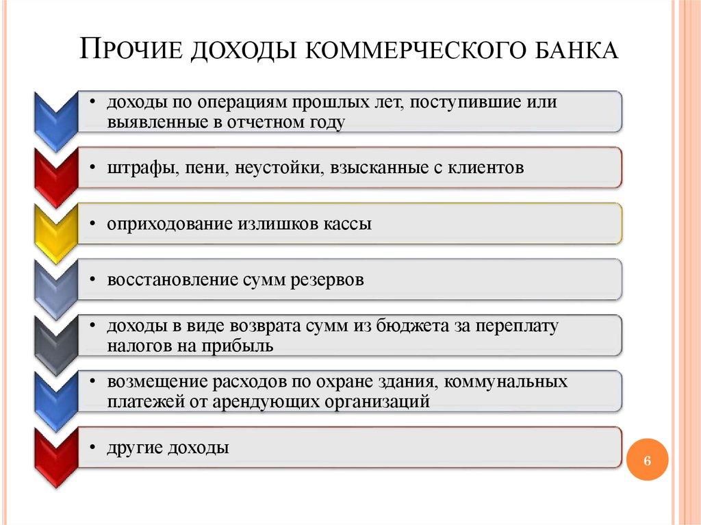 Курсовая работа Особенности организации сервисного
