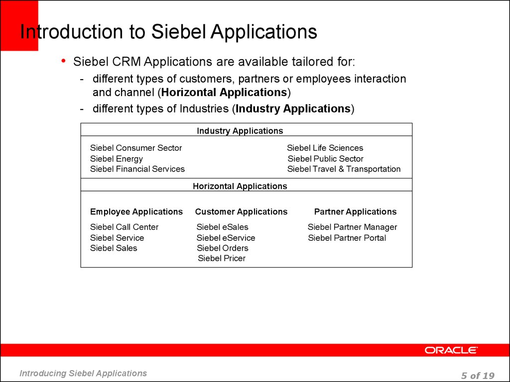 Introduction to Siebel Applications