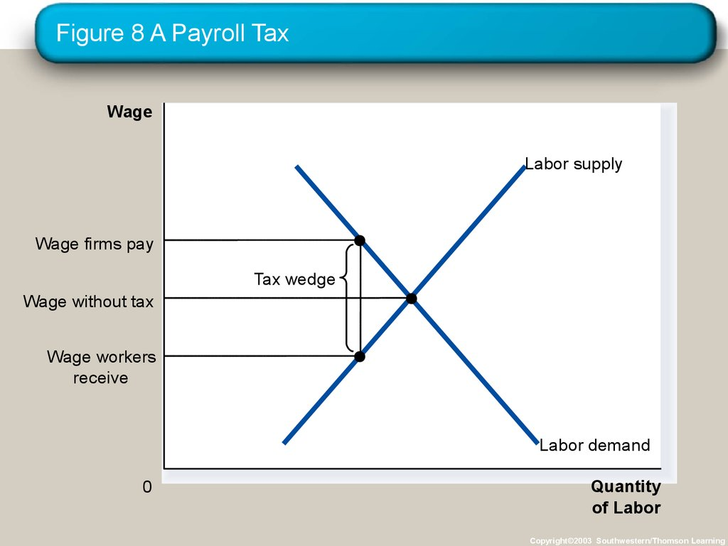 Figure 8 A Payroll Tax