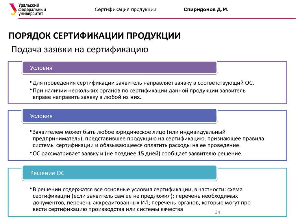 Рассмотрение и принятие решения по заявке сертификация пакеты полиэтиленовые сертификация