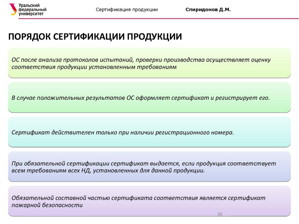 Сертификация продукции и ее значение сертификация чехлов