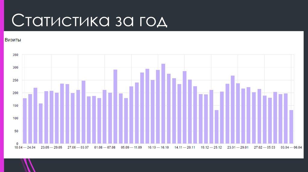 ноября статистика сайтов с фото бесланскому делу
