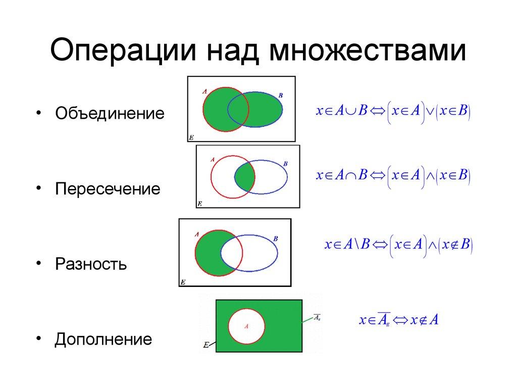 верхней, пример множеств в картинках неизвестным