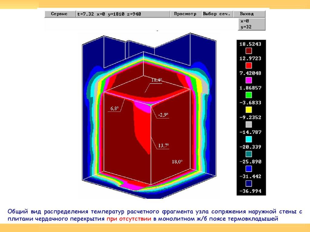 SmartCalc Расчет утепления и точки росы для строящих свой