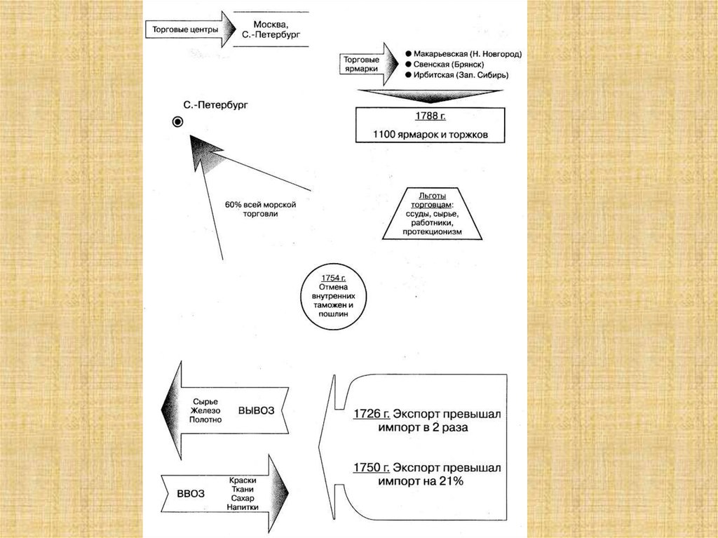 Диаграммы Юнга и q комбинаторика [expository notes]