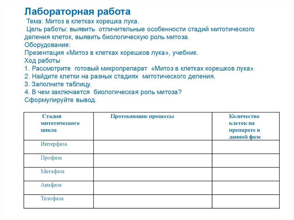 таблица корешков биология
