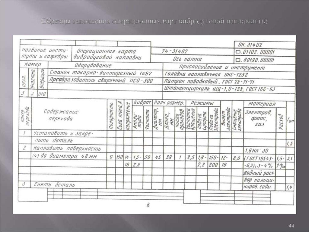 Требования к содержанию и оформлению конструкторской части   Образцы заполнения операционных карт вибродуговой наплавки в