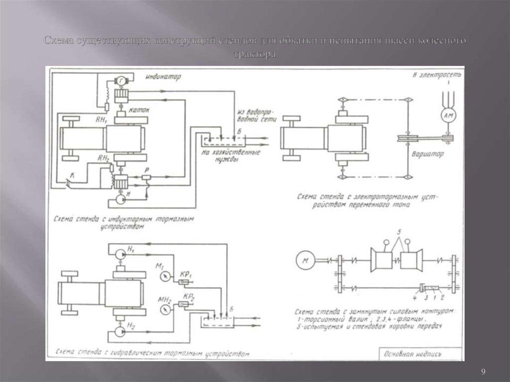 Требования к содержанию и оформлению конструкторской части  Схема существующих конструкций стендов для обкатки и испытания шасси колесного трактора
