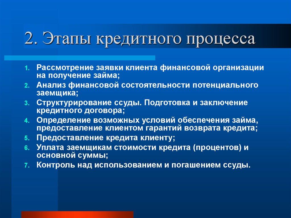 Кредит онлайн в казахстане займер