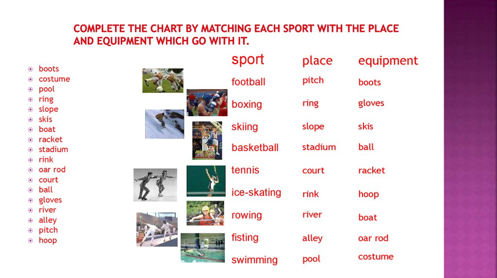 Complete the chart by matching each sport with the place and equipment which go with it.