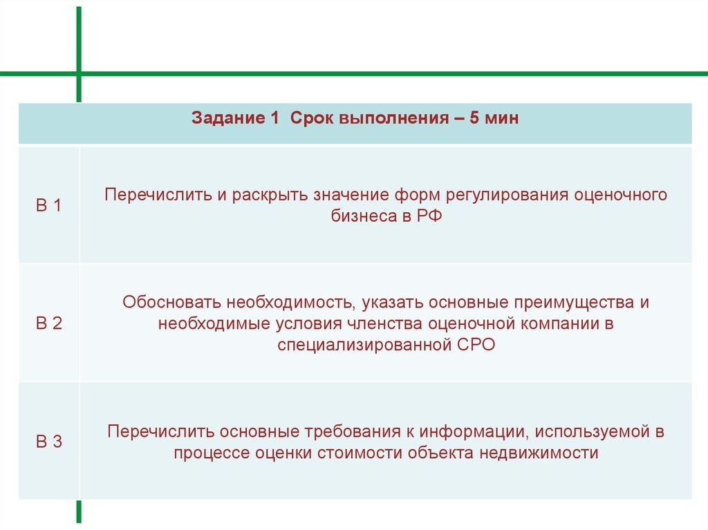 Контрольная работа сравнительный подход к оценке бизнеса 1097