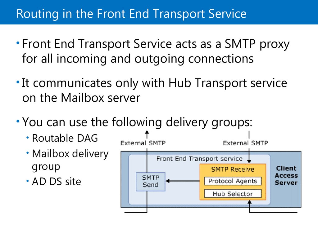 Routing in the Front End Transport Service
