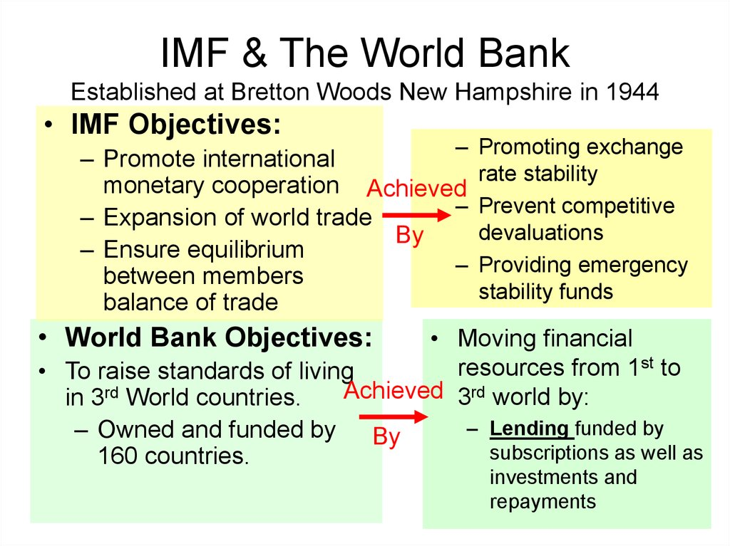 IMF & The World Bank Established at Bretton Woods New Hampshire in 1944