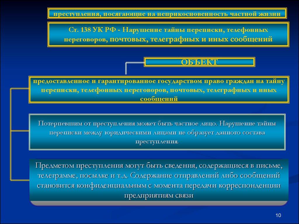 Мера дисциплинарного взыскания за нарушение трудовой дисциплины