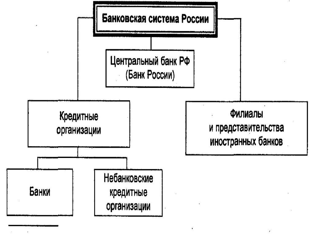 московский кредитный банк пермь официальный сайт