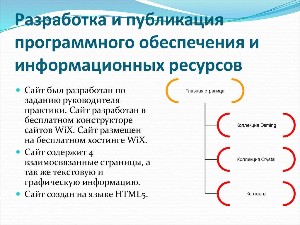 Отчет о производственной практике в ТК Кит Интерьер презентация   Разработка и публикация программного обеспечения и информационных ресурсов